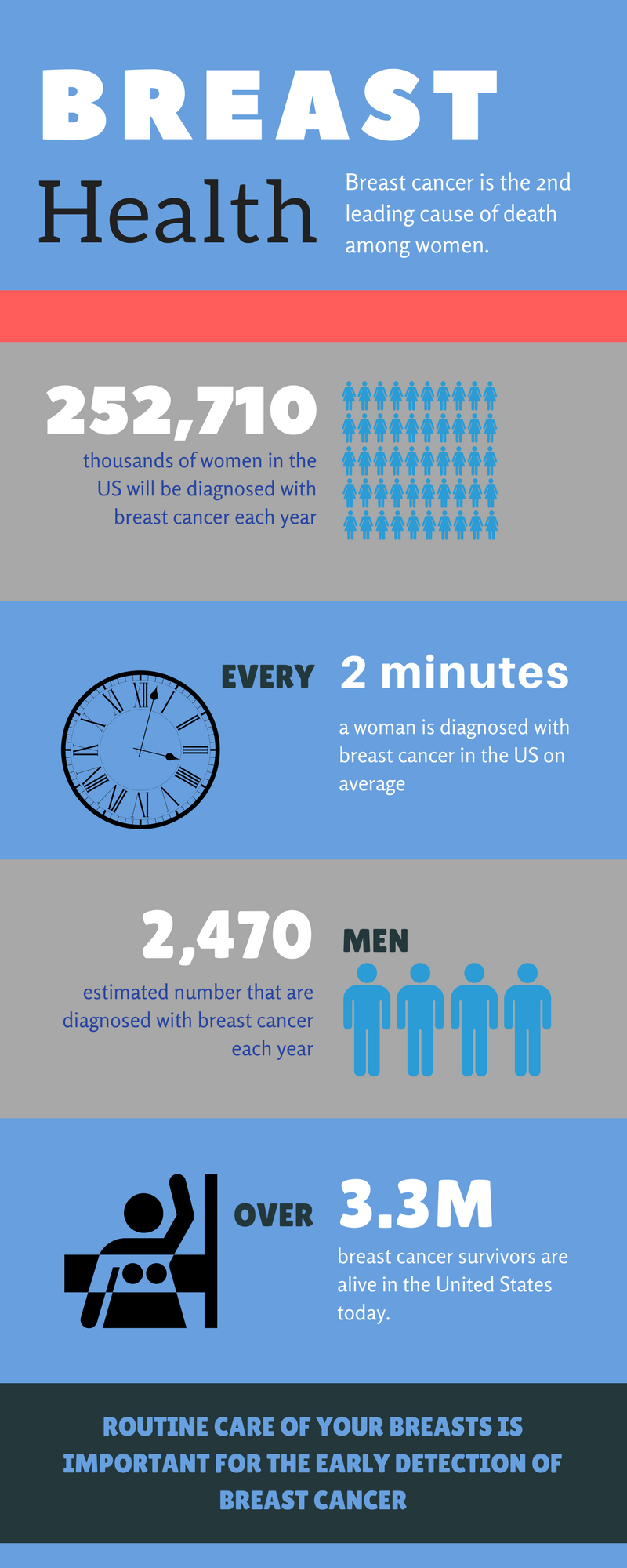 Breast Health Infographic
